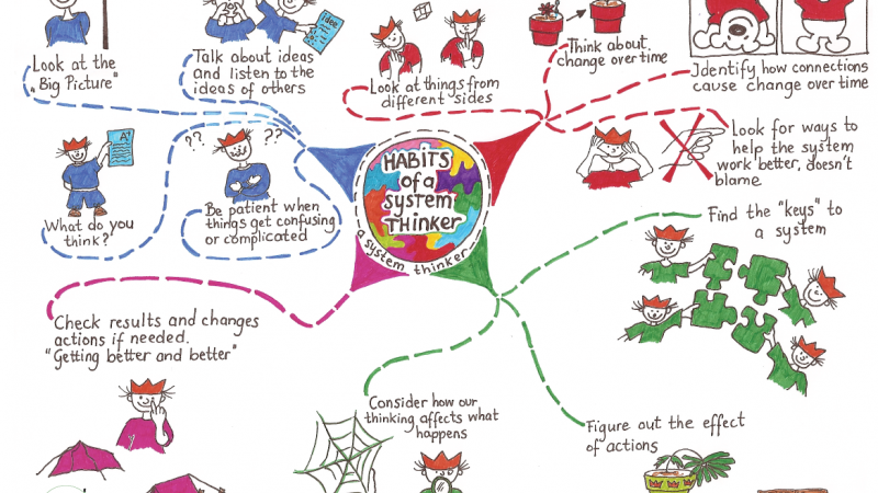 What's it take to be a 'leader as facilitator', enabling collaboration?